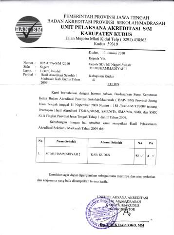 MI Muhammadiyah 2 Kudus Terkareditasi A